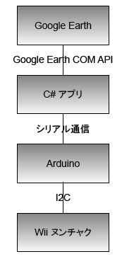 20090420001134