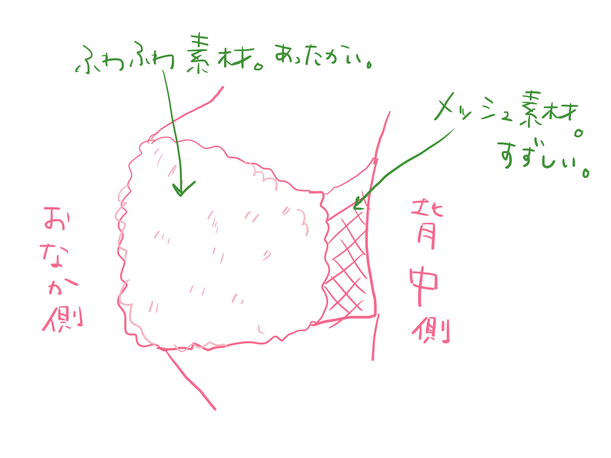 f:id:clayhand:20210201212911p:plain