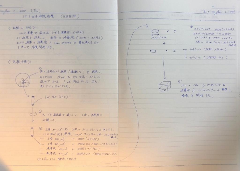f:id:cleanmeat-kyoto:20180609212845j:plain