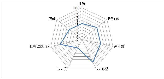 f:id:clear-rock:20181208192703p:plain