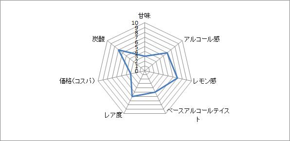 f:id:clear-rock:20200109192748p:plain