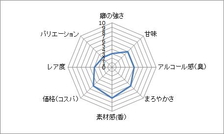 f:id:clear-rock:20200117163827p:plain
