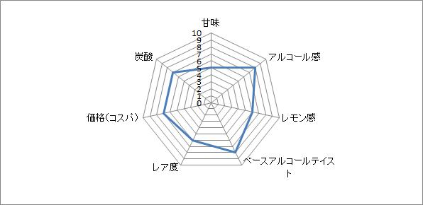 f:id:clear-rock:20200122184831p:plain