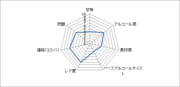 f:id:clear-rock:20200214230407p:plain