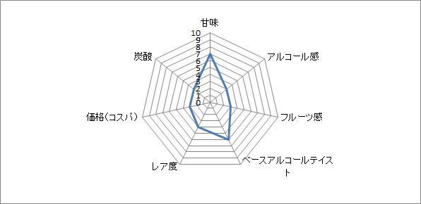 f:id:clear-rock:20200228181228p:plain