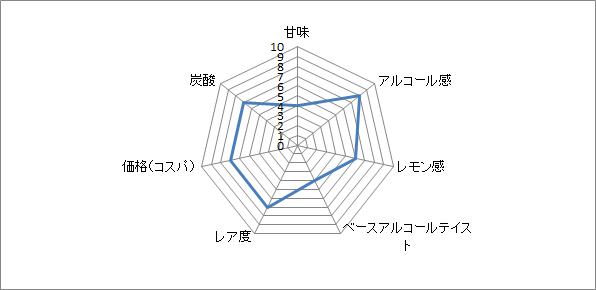 f:id:clear-rock:20200420184830p:plain