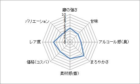 f:id:clear-rock:20200530190559p:plain