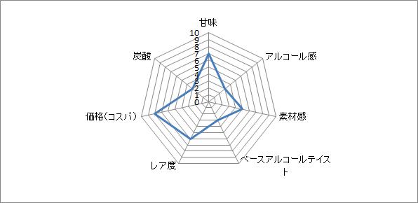 f:id:clear-rock:20200613200414p:plain