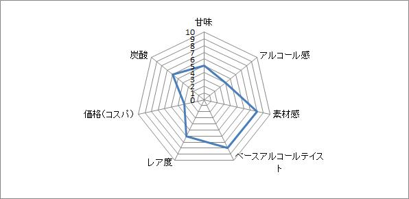 f:id:clear-rock:20200627183020p:plain