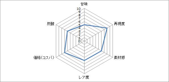f:id:clear-rock:20200701182636p:plain