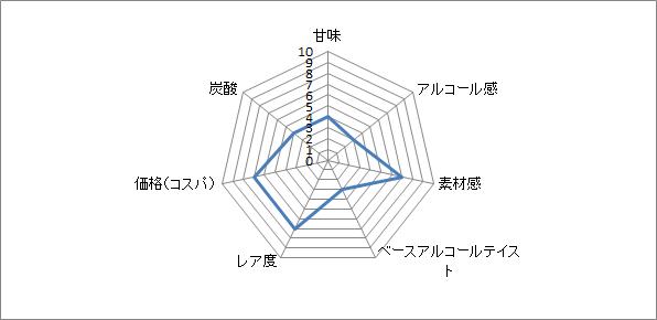 f:id:clear-rock:20200723204852p:plain