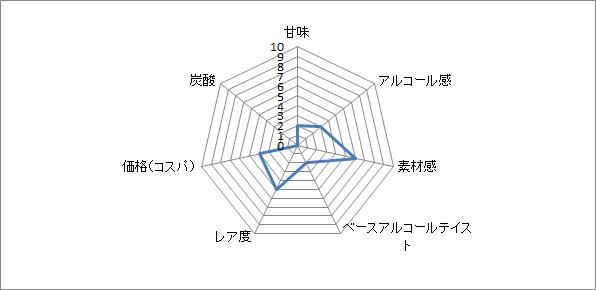 f:id:clear-rock:20201106201624p:plain