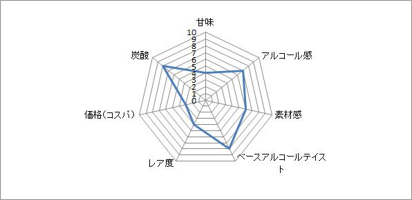 f:id:clear-rock:20201220190822p:plain