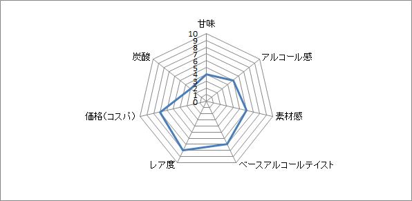 f:id:clear-rock:20210117180714p:plain