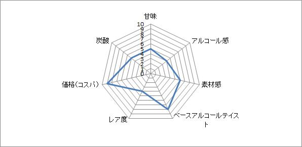 f:id:clear-rock:20210212220034p:plain