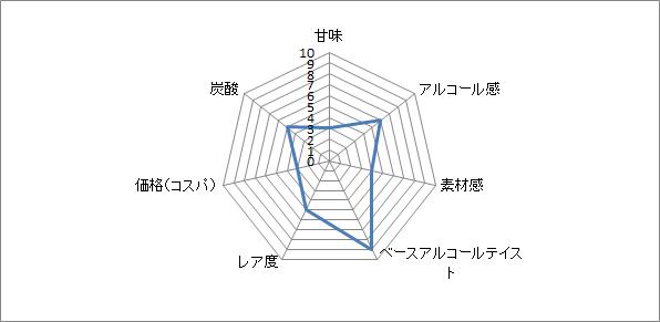 f:id:clear-rock:20210216210430p:plain