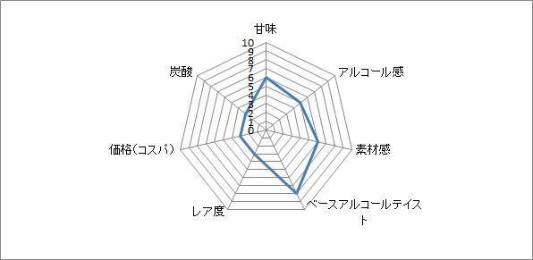 f:id:clear-rock:20210226184130p:plain