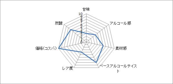 f:id:clear-rock:20210308184449p:plain