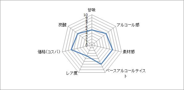 f:id:clear-rock:20210308185006p:plain