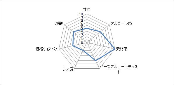 f:id:clear-rock:20210317192058p:plain