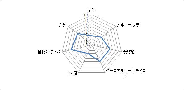 f:id:clear-rock:20210319201247p:plain