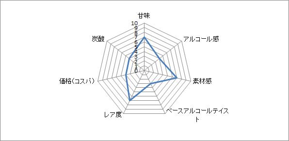 f:id:clear-rock:20210321185211p:plain