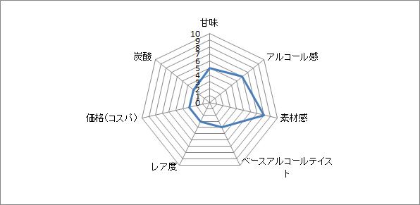 f:id:clear-rock:20210410192452p:plain