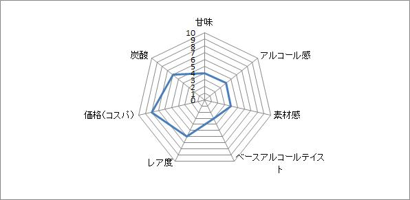 f:id:clear-rock:20210517175952p:plain