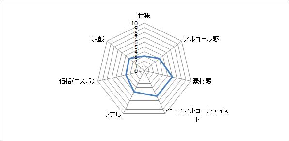 f:id:clear-rock:20210521193035p:plain