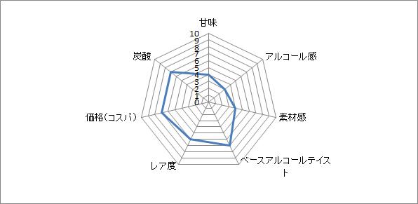 f:id:clear-rock:20210524194601p:plain