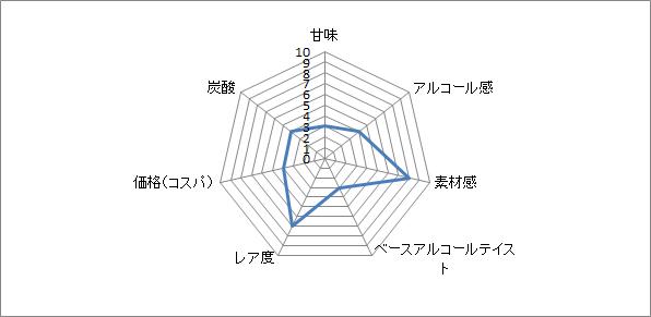 f:id:clear-rock:20210612222150p:plain