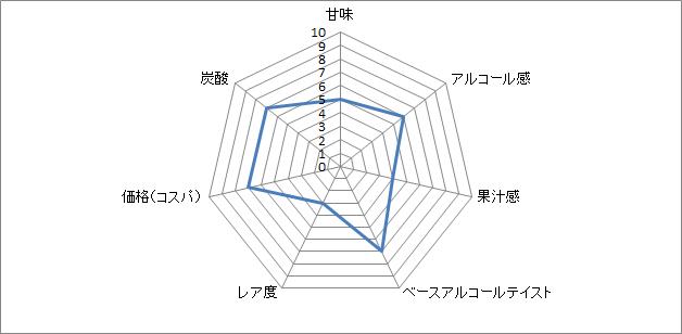 f:id:clear-rock:20210623173408p:plain