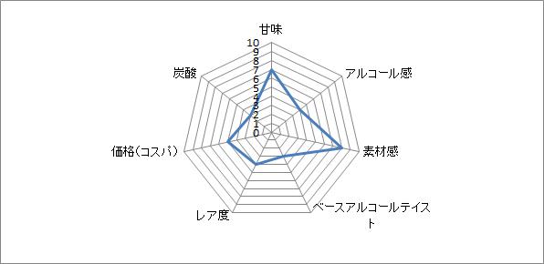 f:id:clear-rock:20210704183834p:plain