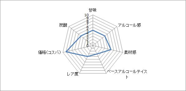 f:id:clear-rock:20210709220704p:plain