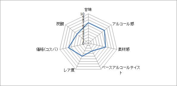 f:id:clear-rock:20210716205902p:plain