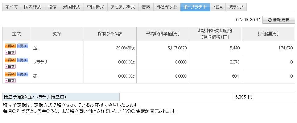 f:id:clenbuteroldiet:20200205203515j:plain