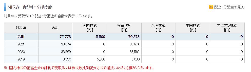 f:id:clenbuteroldiet:20210728230630p:plain