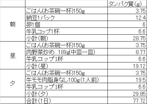 f:id:climbing30:20170407151218p:plain