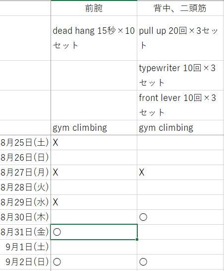 f:id:climbing30:20180830185807p:plain