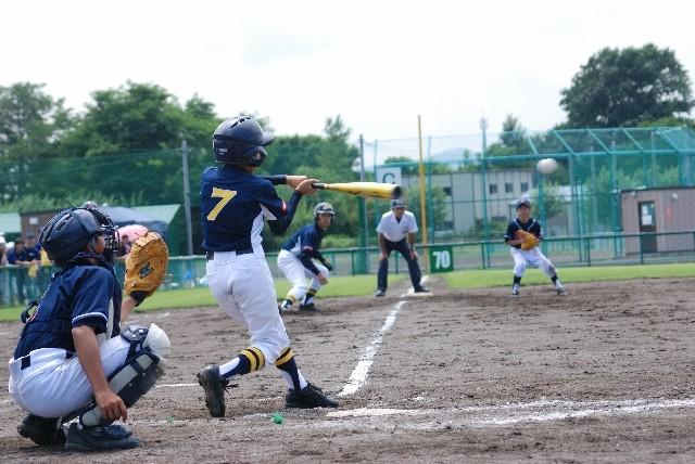 卒団式/・卒部式余興ゲーム
