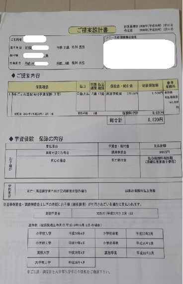 ソニー生命学資保険相談