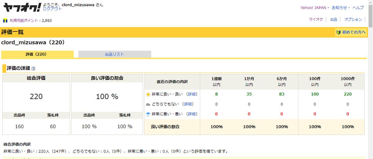 f:id:clord_mizusawa:20200207195713p:plain
