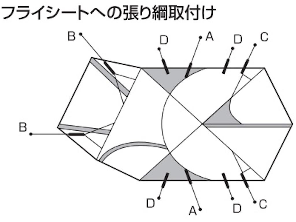 f:id:clothesline4125:20200603203614j:image