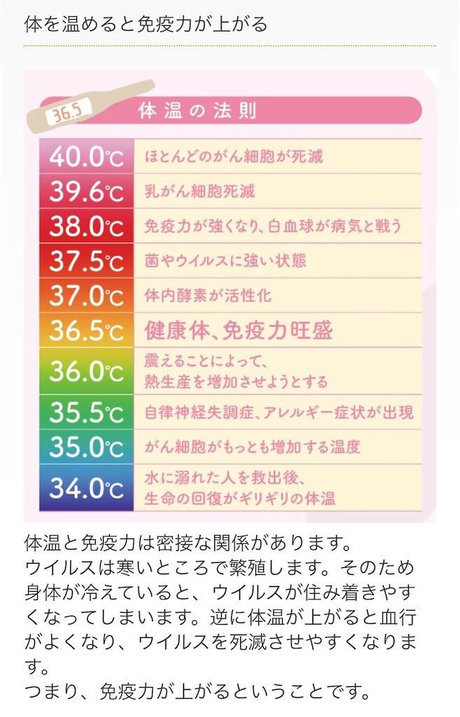 f:id:cloudda:20210920095300j:image