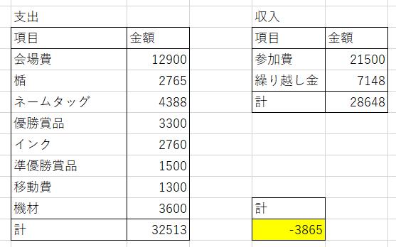 f:id:cloudia220:20200227235444p:plain