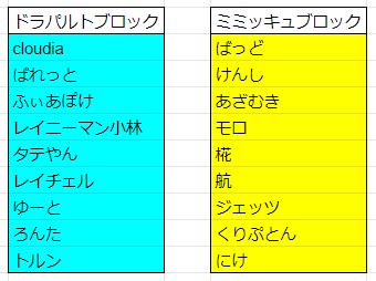 f:id:cloudia220:20200509005207p:plain