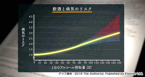 f:id:cloudsalon:20200218010238j:plain