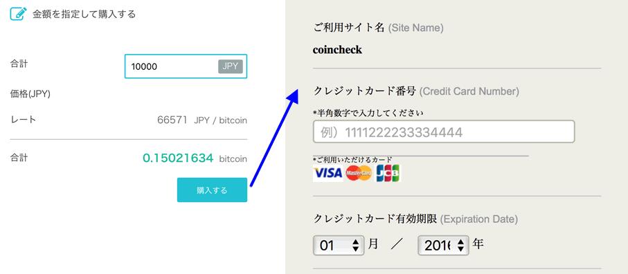 coincheckのクレジットカード決済|ビットコインを贈り合うCloudTip