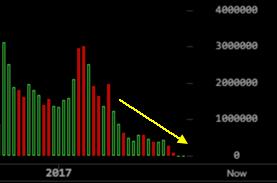 中国OKCoinの出来高|ビットコインウォレットはクラウドチップ