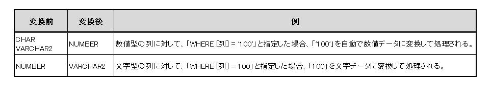 f:id:cloudy0901:20161204224958p:plain